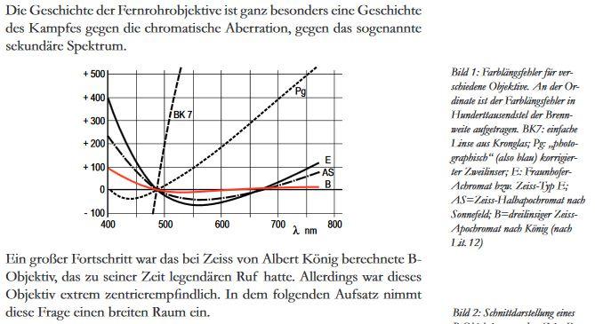 ZeissChromatic-Shift.JPG.74d0f89cd353bb2a17b7c7cf929e2a5f.JPG