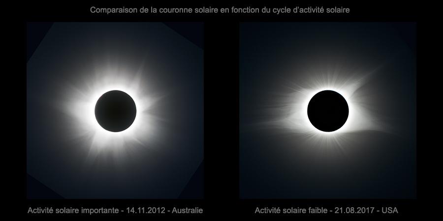 couronne_solaire_comparaison.jpg
