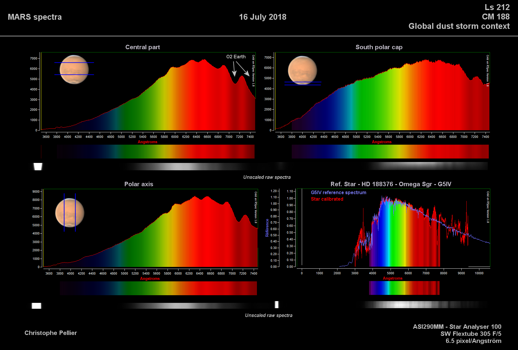 M2018_07_16-CPE_spectra.png