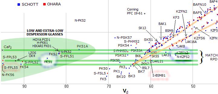 RPD_diagram180f927.png.dd4de1ad5ba2402032db94b8b9089bcf.png