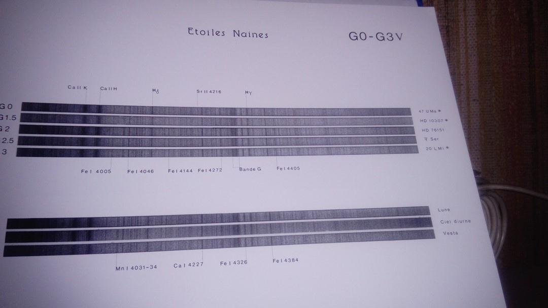 5b65b2820e9ad_FicheEtoilesNaines(2).JPG.0fdd07b912ff5dc66710c4efeca82cd4.JPG