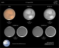 Mars à l'Observatoire AstroQueyras, 6 août 2018