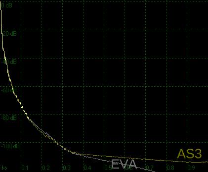 Graph_EVA_AS3.png.7e8f3a3e54e130ffb142dc2dbedb1484.png