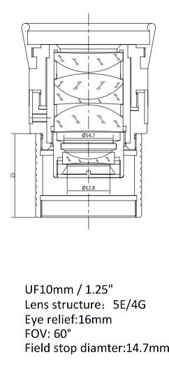 UF10-APM.png.550e97c41619b66df6d59f4af9fc668d.png