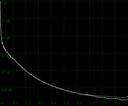 Graph_3.png.57bceafb6ff45dd4e9c476a9504fd09a.png
