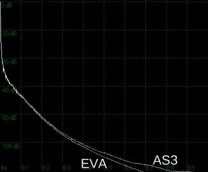 Graph_3.png.630499297f0edf50987c0dd0b9f21701.png