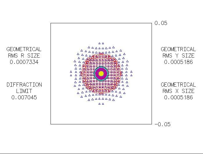 MeadeFH90-1000-spot.JPG.92f021f0cc4529347b17b5d30fb7ac98.JPG