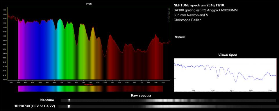 Spectre de Neptune avec le Star analyser