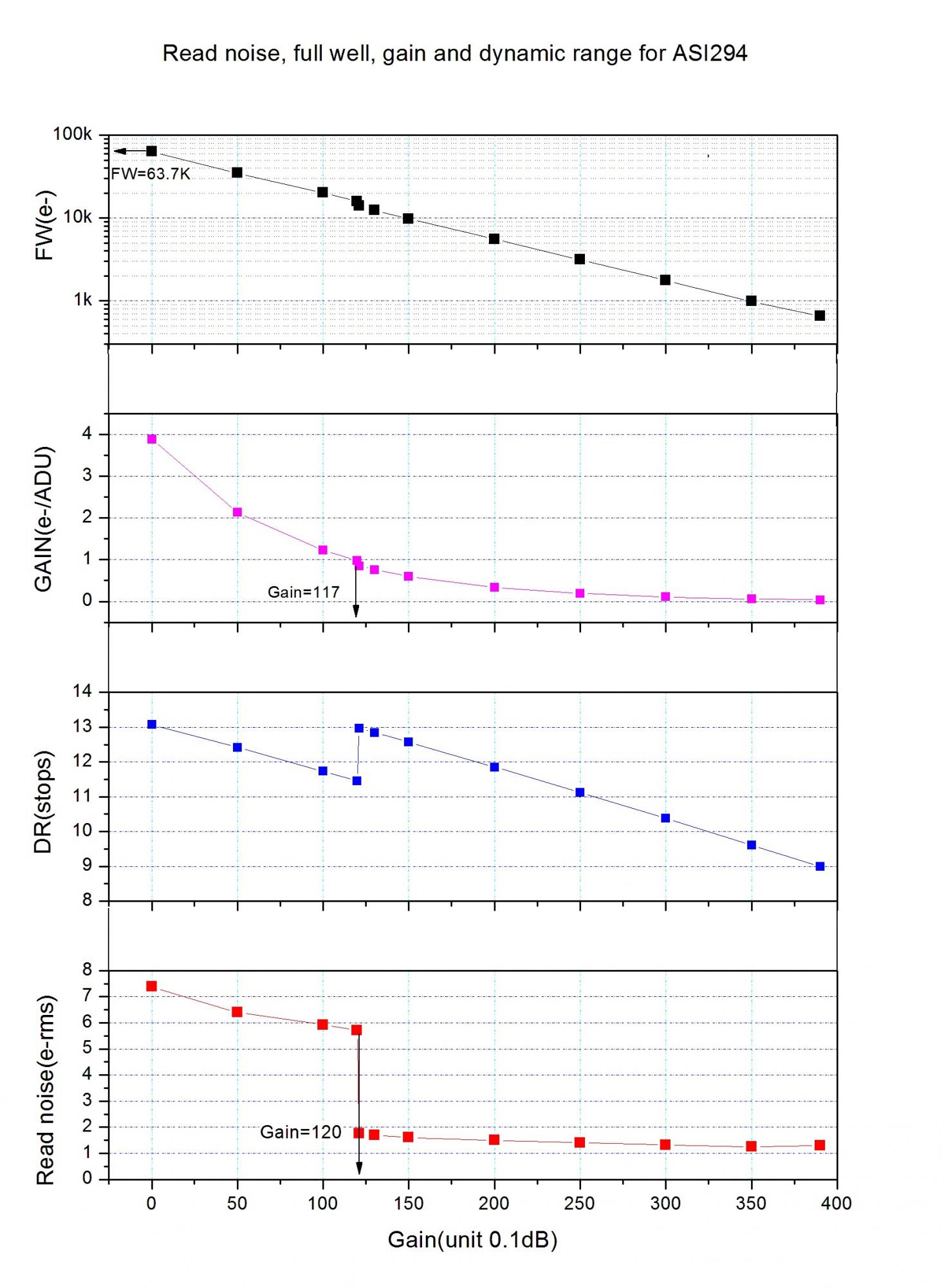 294-Gain-RN-DR-FW-vs-gain2.thumb.jpg.53d960495dd96ee3bb62e435c8bfab58.jpg