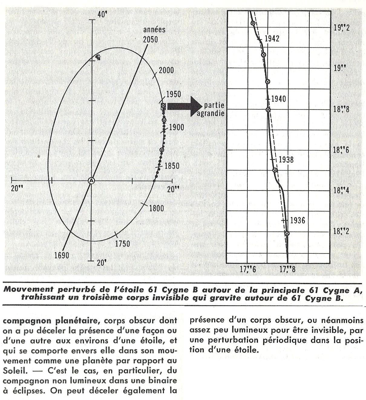 5c06cc23869da_61CygneC_dictionnaire-de-lastronomie_Larousse_1966_ASF.JPG.99ac111d3b79b6606a07084e9421921d.JPG