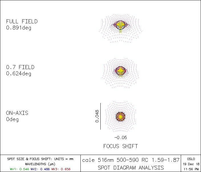 Kupco-90-1080-semi-apo.jpg.152ce3e156505102de54d75a384e5338.jpg