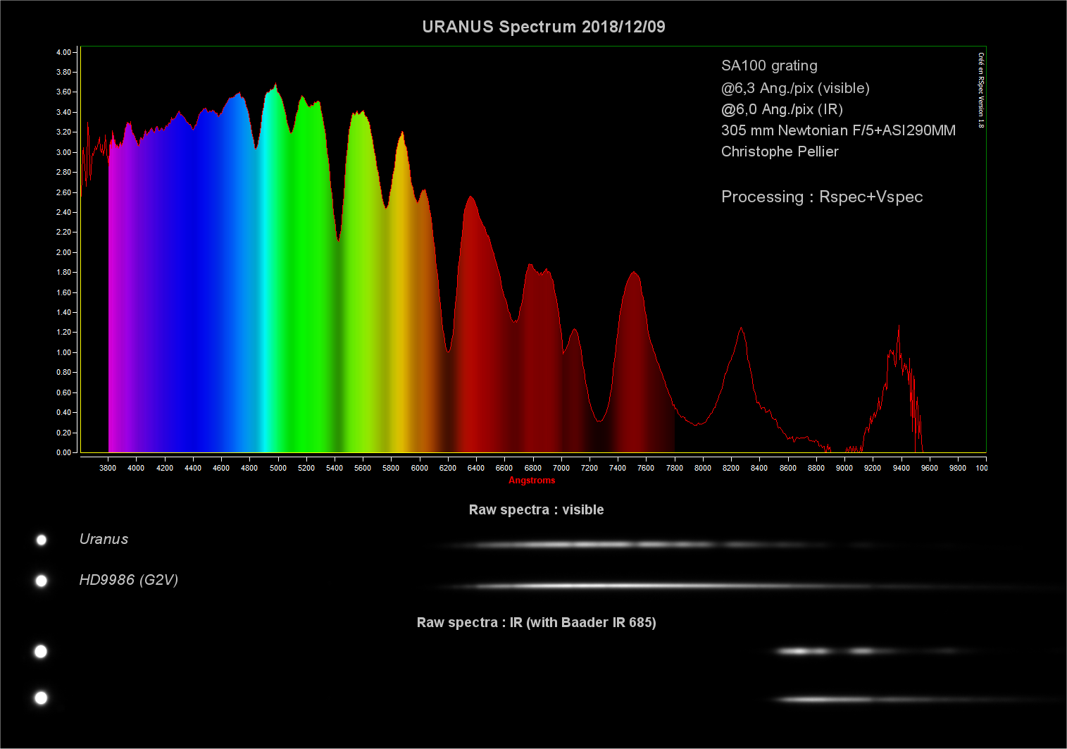 U2018-12-09_20-42_spectrum_cp.png