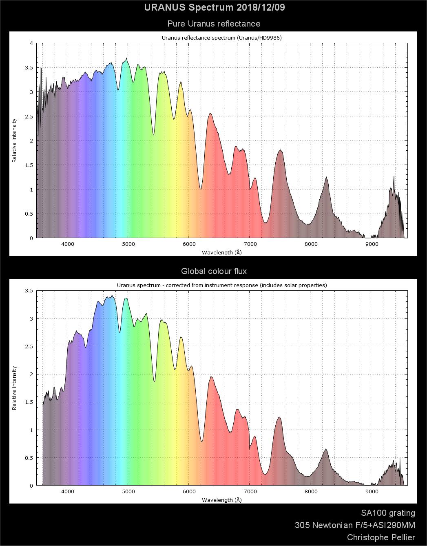 U2018-12-09_20-42_spectrum_cp_2.png