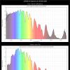 Spectre complet d'Uranus retraité