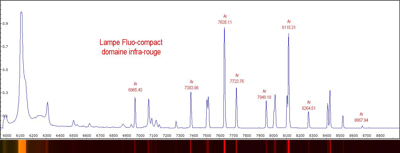 5c3605d5621cf_calibrationlampefluo-compactir.png.042967d524dbf93ea26d256d832452e6.png