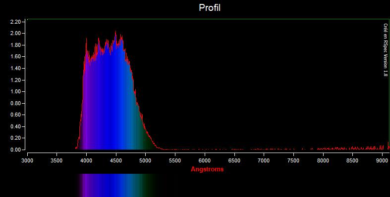 Spectrum_AstronomikB.png