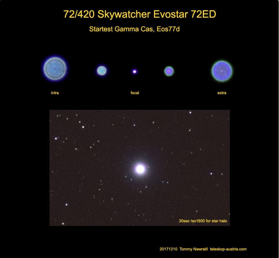 EVOSTAR-72-TA.jpg.9950d73f9c91c8430521dcbbf68e7059.jpg