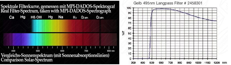 filtre-jaune-495-nm.jpg.4456a06219f448c4d3fbe97048b8932f.jpg