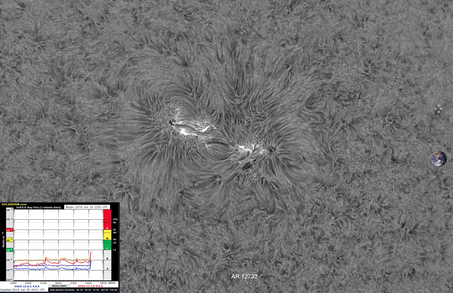 Solar Flare B.7 - AR 12733 - 25 Jan 2019
