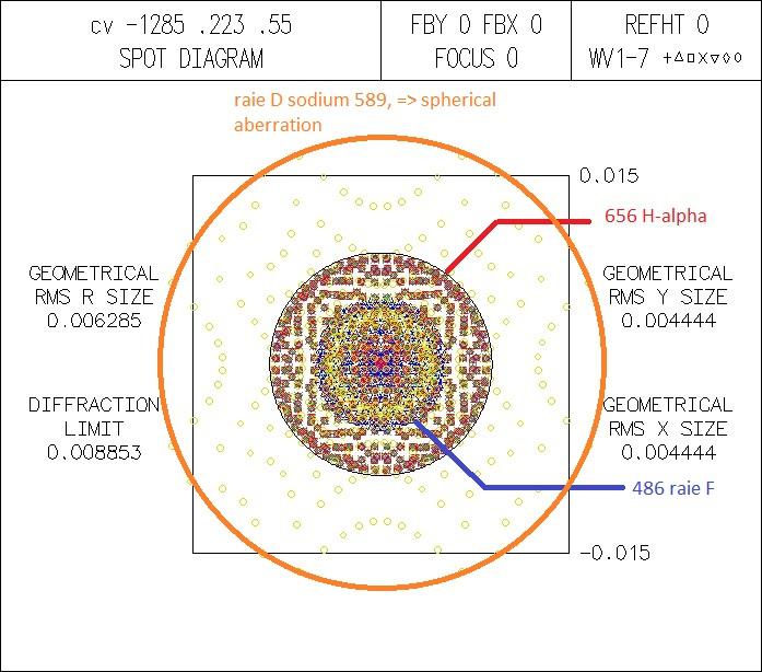 254f1475-doublet-flex2-deepsky.jpg.042da2a121d112811d1ec342426c0149.jpg