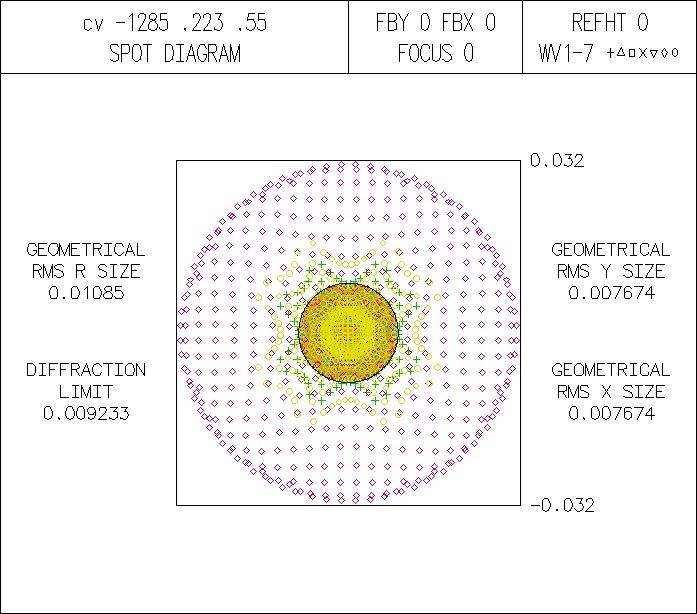 254f1475-doublet-flex2-deepsky2.jpg.efd28b4f917bc1aab5b6910aa458446c.jpg