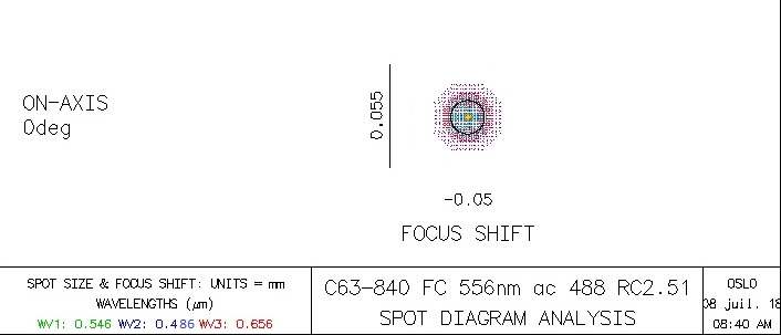 C-63-840-spot-centre.jpg.0d5d9ec6c24c48413fcb1f2554c9c0ee.jpg