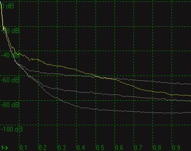 Graph_7.png.358fc96b9432a5e264a2188f96c90aa2.png