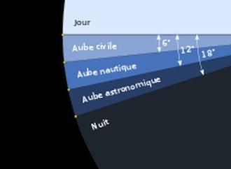 Phases-de-l-aube2.jpg.56769e7e6032e9a5767044c65c88062d.jpg