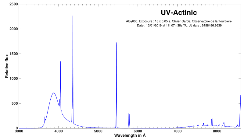 UV-Actinic.png.2dc0333e758d8769d7b73c257aeb2e90.png