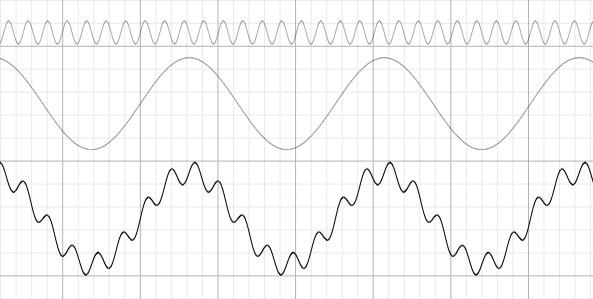 simulation-erreur-periodique-em10-takahashi.jpg.13ca0f2c00f449f4fb77b6be90ed595f.jpg