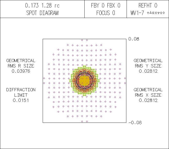 175-schaer-LO-BK7-F2-DS-460.jpg.3c65fdc25b655bc598c2cd376865c1ae.jpg