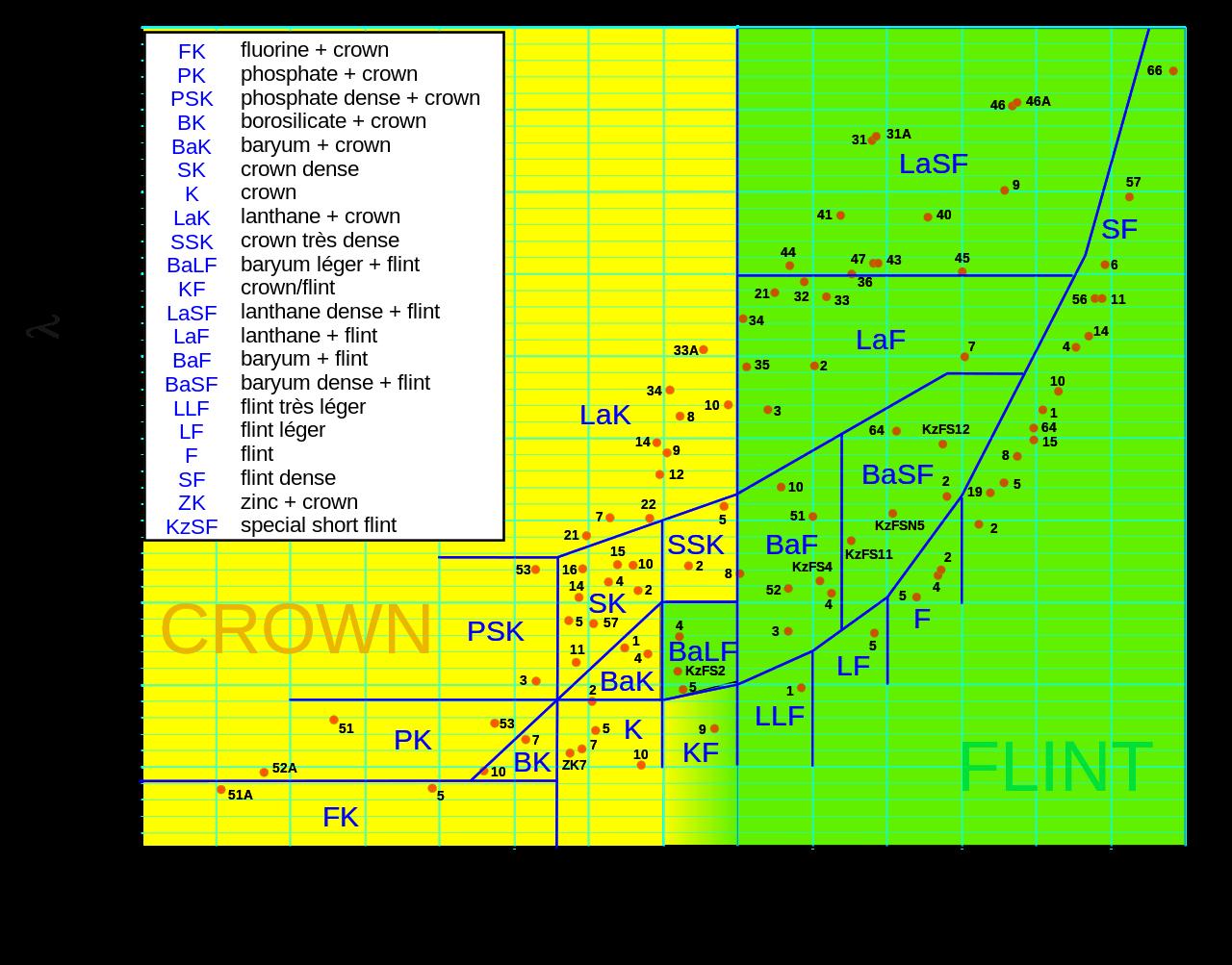 Abbe-diagram-fr.svg.png