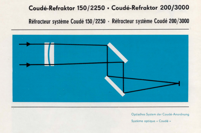 Couder-Refrakor.png.e3277631b5b3848f644834806cec5086.png