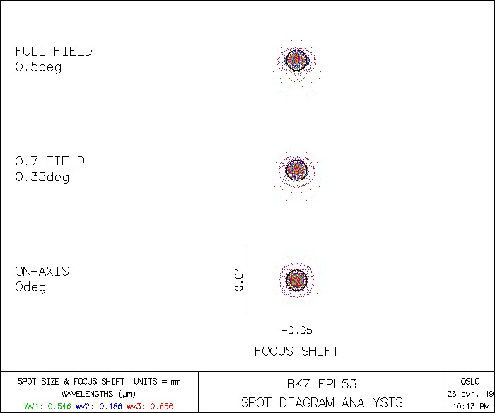 Orion100EDspot435-BK7.jpg.42ec3e5954c932e720e38d851e720b3e.jpg