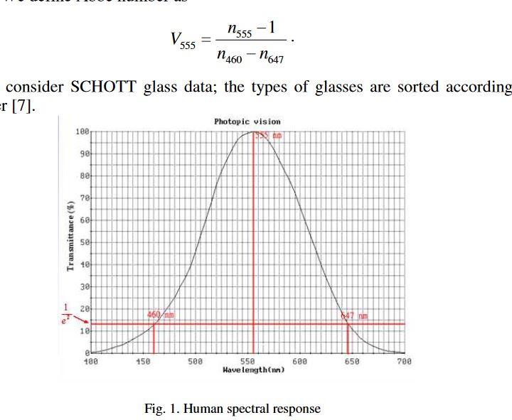 human-spectral.JPG.bbf3eba37219dda85dceecaf2eeaa6b4.JPG