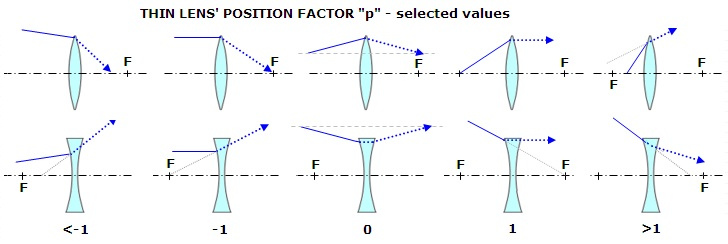 position-factor.jpg.552e15d4ff03a3b41943424fa5a6ade4.jpg