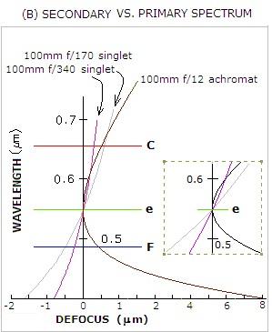 prisme-doublet.jpg.7d79612e558016b939ee49e46a150254.jpg