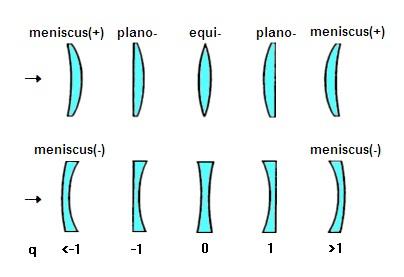 shape-factor.jpg.471105b02aeec608bd23bbfeef1ab93c.jpg