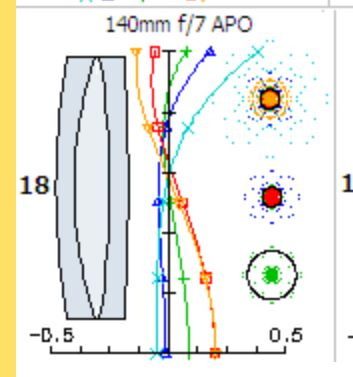 tripletFPL53-N-ZK7.JPG.fe4424e2051e67aa234ab24eb094d145.JPG