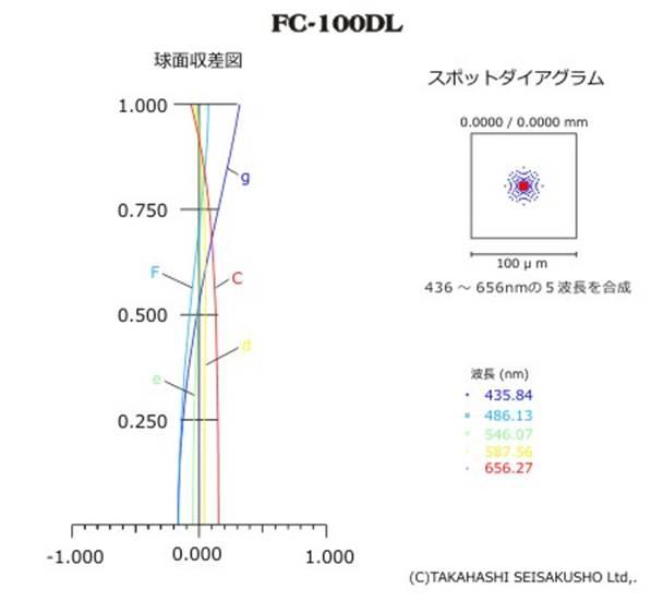 FC-100DL .jpg