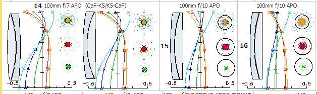 ATO-fluo-spot.JPG.fff9512c98a1f9ce890dcf545ef1efd1.JPG