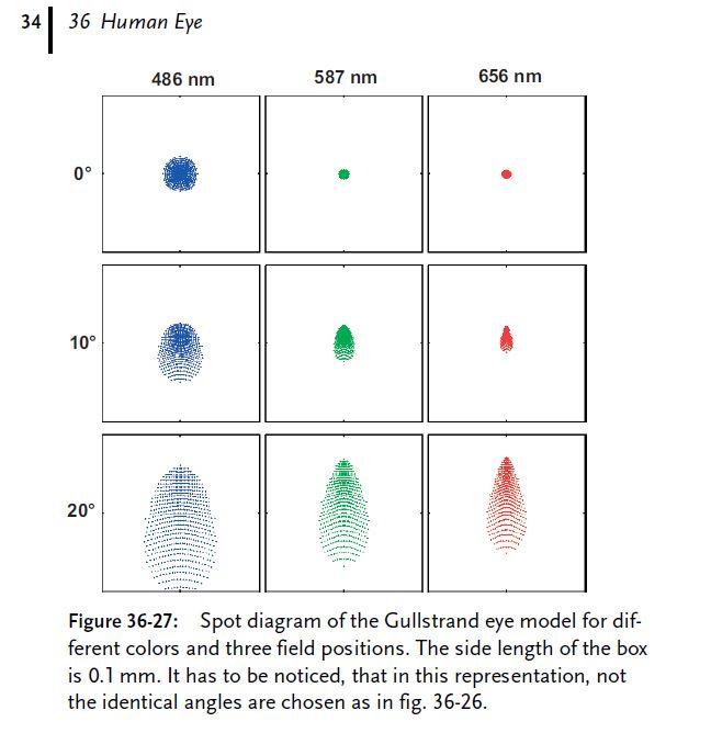 Human-Eye-precision.JPG.b0633bc1c30978af19fb6cdc1740fff3.JPG