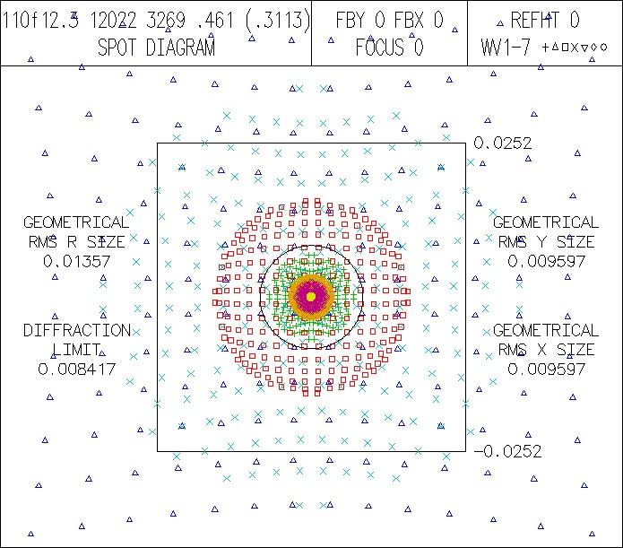 PMo-planetary-575-f123.jpg.5798ec6c9dcbd0ab22607995d15e09be.jpg
