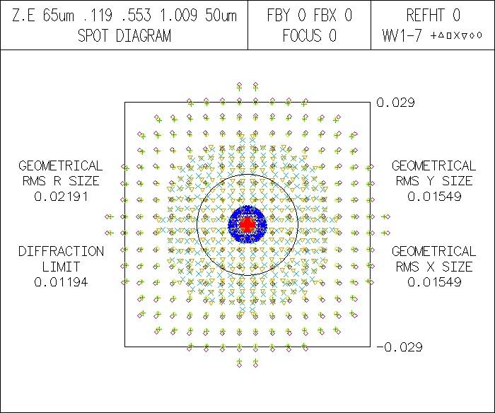 ZeissE110-sol.jpg.9e5b26266e7b2f38137722e2109ebb02.jpg