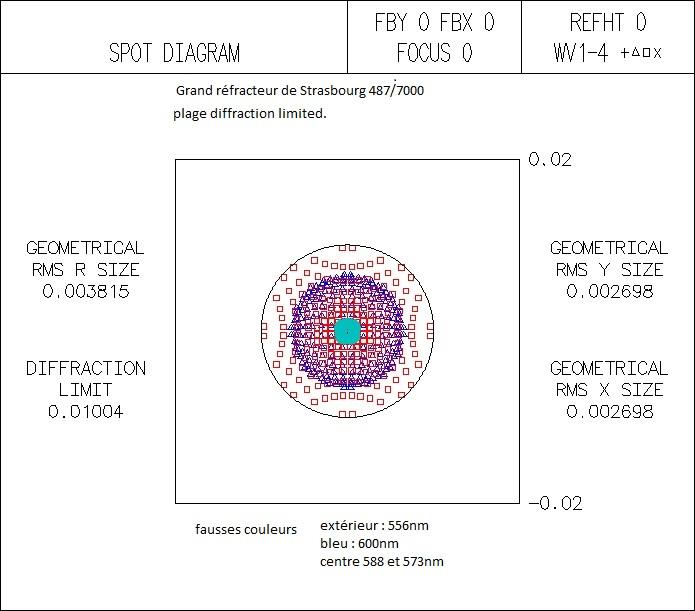 calage-littrow-strb-BAK2-SF8-spot.jpg.42d2f7e5023d9c3fc40af4ae9ea65a0c.jpg