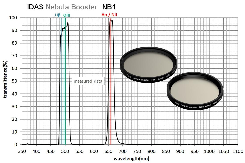 IDAS   Nebula Booster   NB1n.jpg