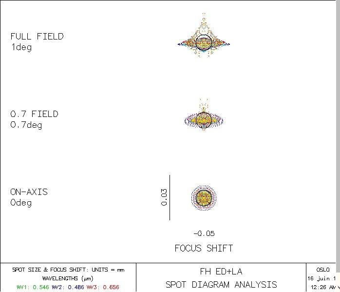 SXV125D-spot.jpg.19bbcb90413fd952b3d258a1a5451485.jpg