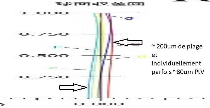 Testfoa60-1.jpg.47e578493c38275c5c3cf44c8e51f0f9.jpg