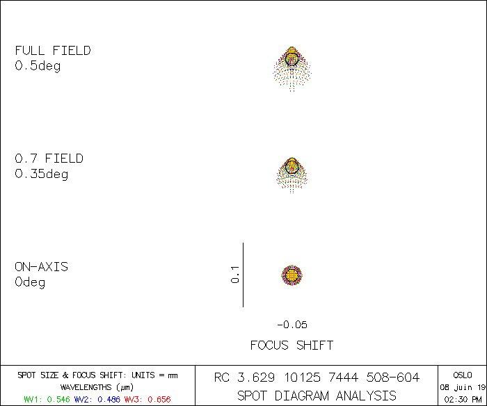 coutard-fils-coma-CP.jpg.2b7f45184b75733d40dcb752d60247f7.jpg