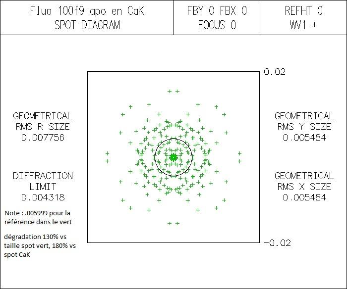fluo-CaK.jpg.c1aa41169705e20f96b46bc91c9c4ec7.jpg